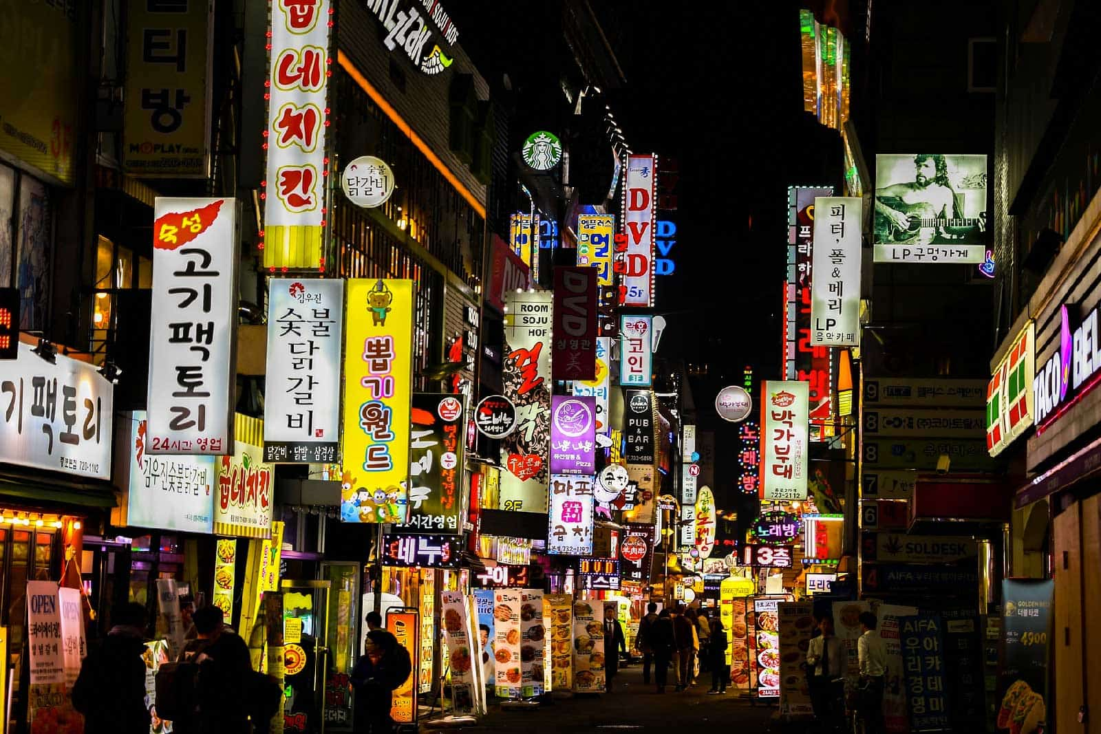 10 Days in Korea: Itinerary